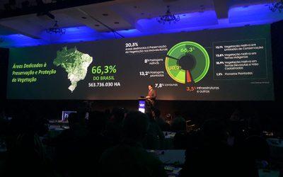 Brasil ocupa apenas 30,2% do território para produção de alimentos